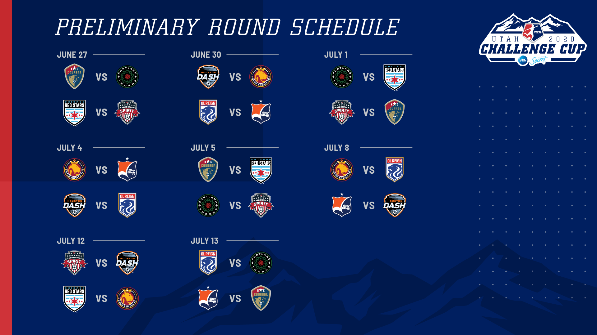 Draw results for NWSL Challenge Cup 2020