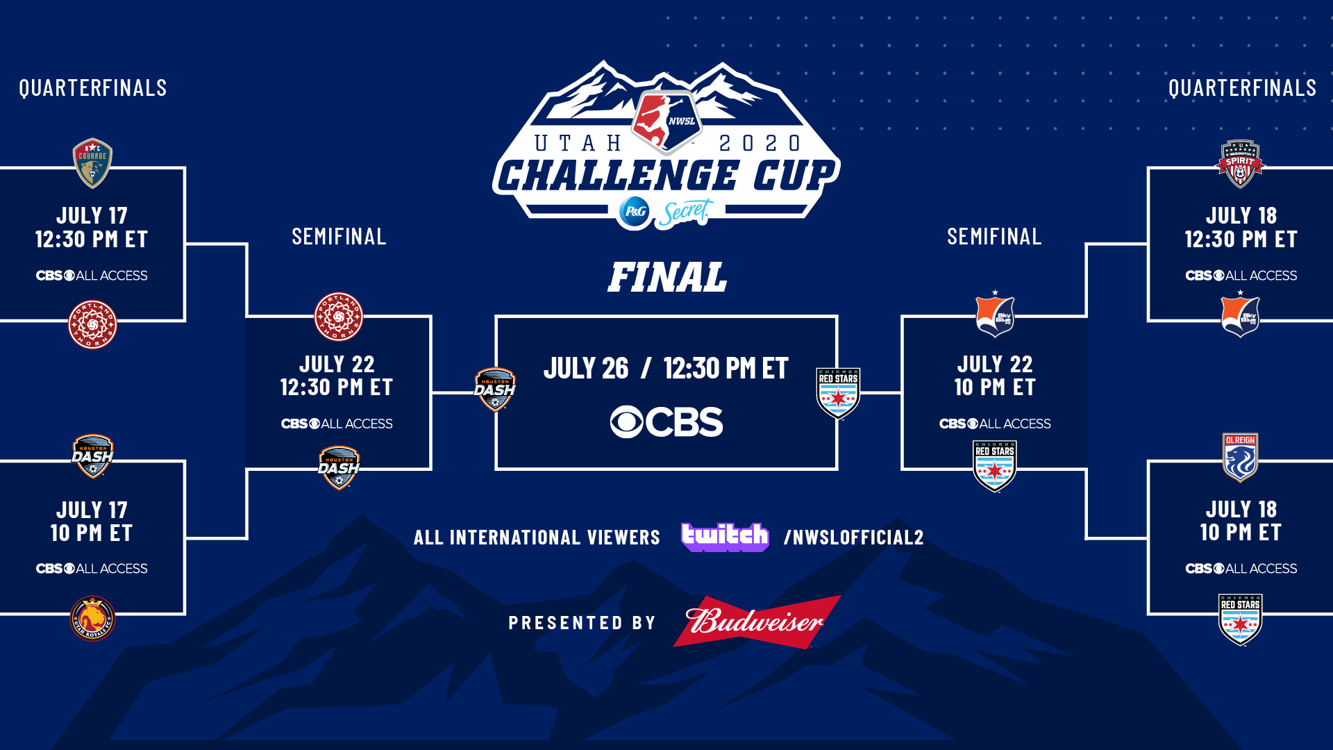 2020 NWSL Challenge Cup Bracket